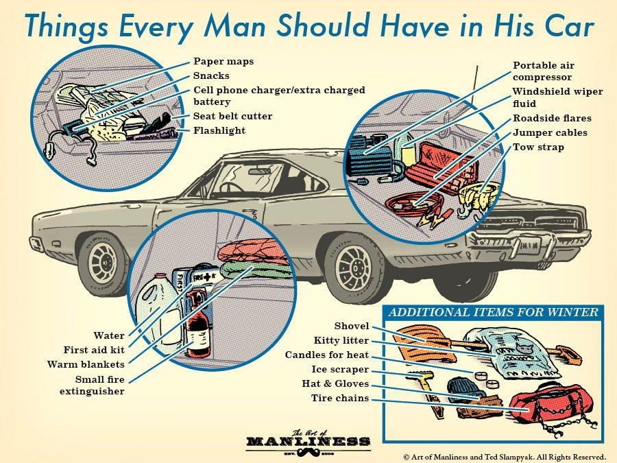 Things-In-Car-2
